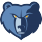 Memphis Grizzlies Analysis