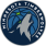 Minnesota Timberwolves Polls