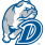 Drake Bulldogs Blog